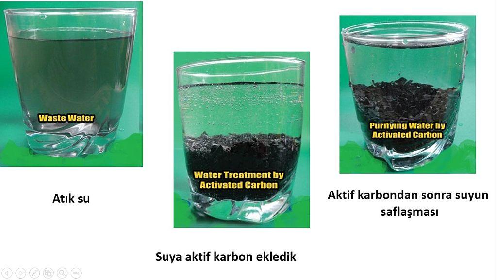 Aktif karbonla filtreleme